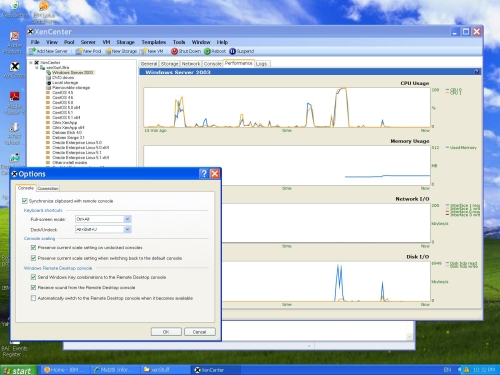 XenServer tools enabled performance monitoring of virtual machine.